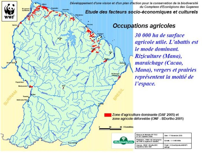 occupations_agricoles