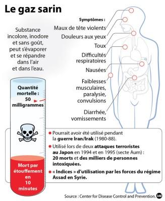 l-effet-du-gaz-sarin-sur-le-corps-humain-10910696fucsw